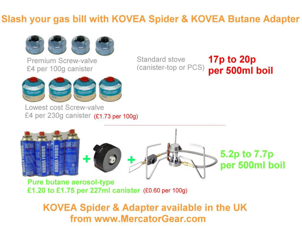 KOVEA Spider and Butane adapter canister-costs