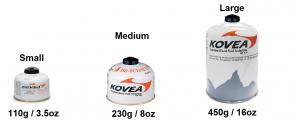 KOVEA Gas Canisters