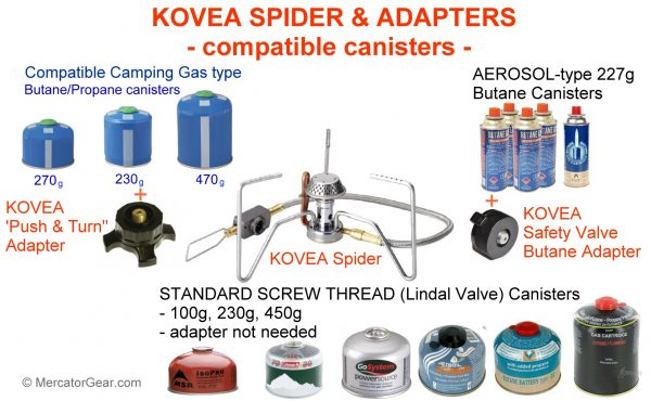 kovea spider global explorer